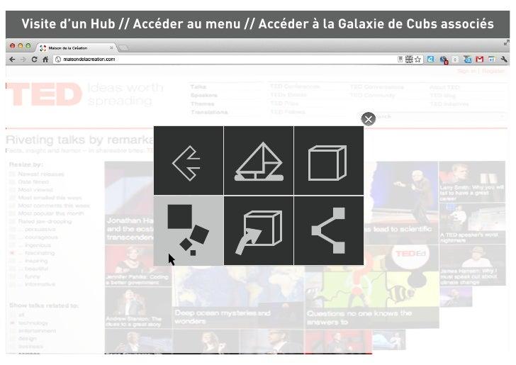 Visite d'un Hub // Accéder au menu // Accéder à la Galaxie de Cubs associés                 Les Nubs pratiques   Recherche...