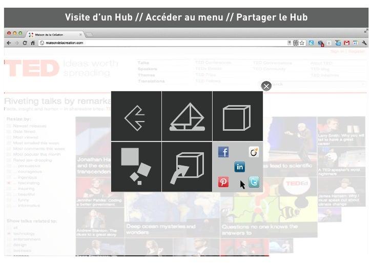 Visite d'un Hub // Accéder au menu // Partager le Hub       Les Nubs pratiques   Rechercher                               ...