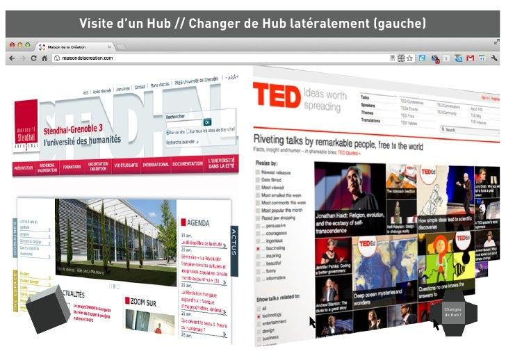 Visite d'un Hub // Changer de Hub latéralement (gauche)                                                          Changez  ...