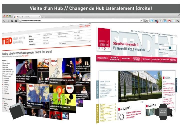Visite d'un Hub // Changer de Hub latéralement (droite)                                                          Changez  ...