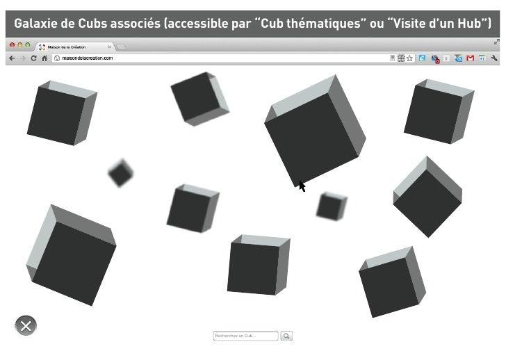 """Galaxie de Cubs associés (accessible par """"Cub thématiques"""" ou """"Visite d'un Hub"""")                                 Recherche..."""