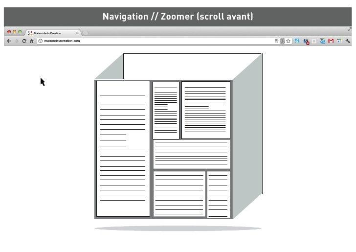 Navigation // Zoomer (scroll avant)