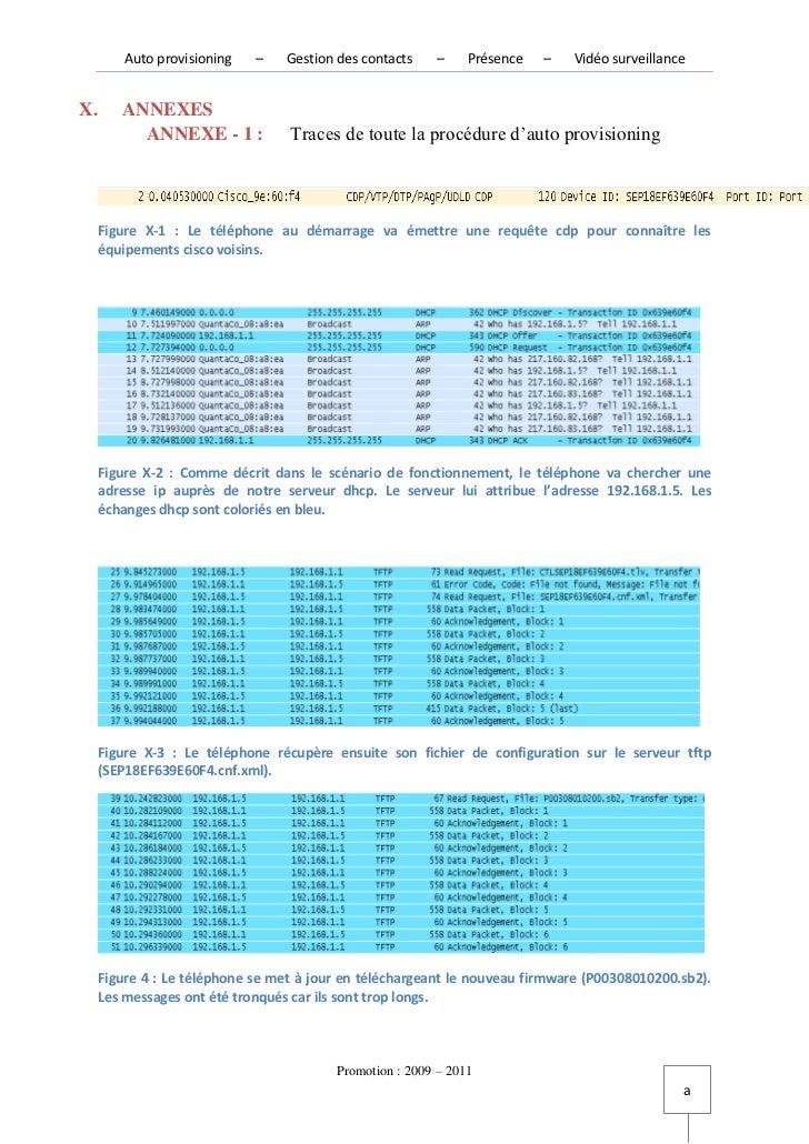 Auto provisioning   –   Gestion des contacts    –     Présence   –   Vidéo surveillanceX.   ANNEXES       ANNEXE - 1 :    ...