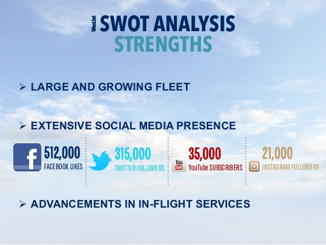 swot analysis westjet Swot analysis template situation being analysed: _____westjet_____ this swot example is for a new business opportunity many.