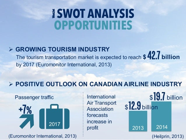 westjet swot I just want to know the factors of swot anaylsis of west jet to submit my assignment.