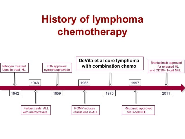 an overview of lymphoma treatmentlymphoma\u2022 clinical trials; 3
