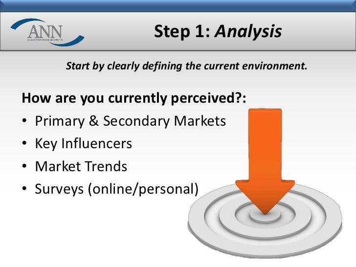 ANN Presentation, May 2012 Slide 3