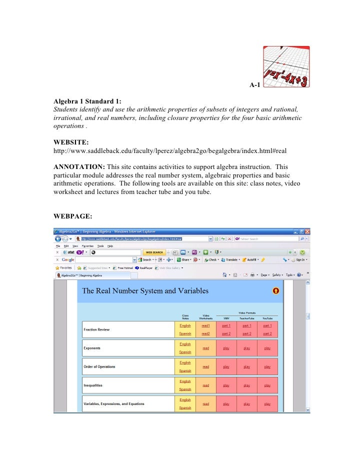 Annotated algebra 1 technology resources