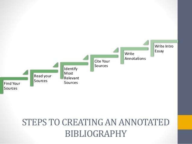 annoted bib Annotated bibliography: apa format some assignments require students to create annotated bibliographies these are simply entries in reference list format with.