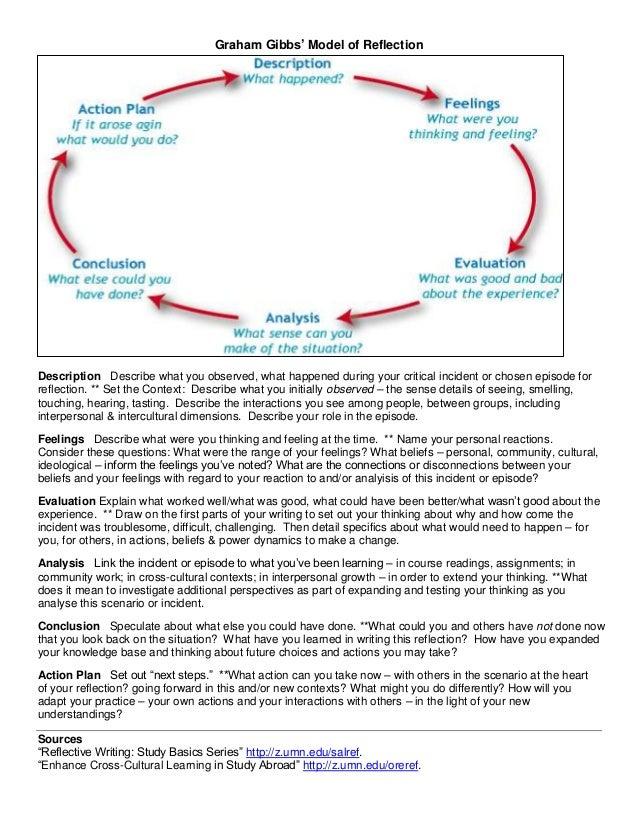 College Comparison Worksheet 016 - College Comparison Worksheet