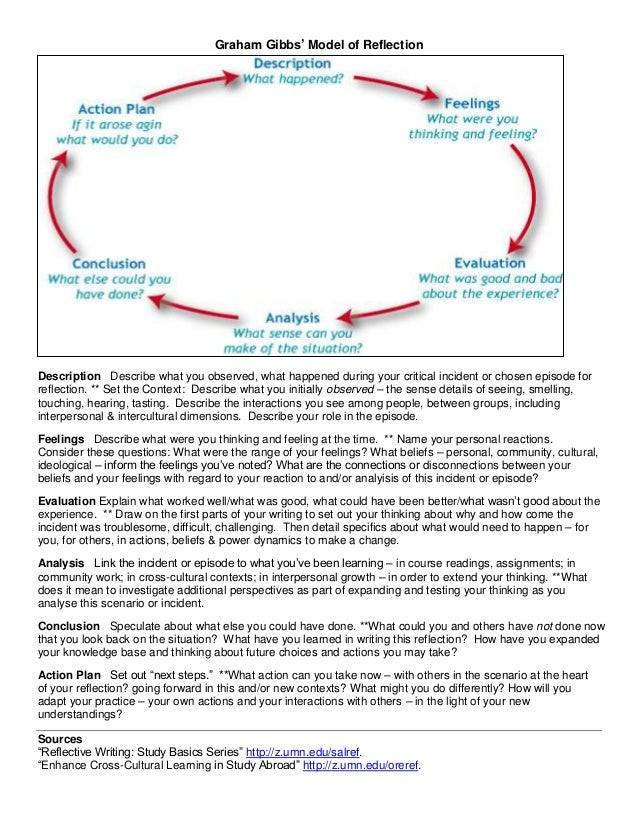 Graham gibbs reflection cycle annotated for Structured reflective template
