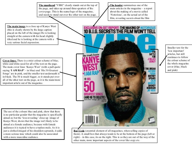 Annotated Magazines