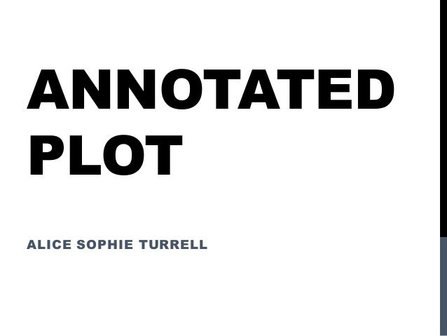 ANNOTATED PLOT ALICE SOPHIE TURRELL