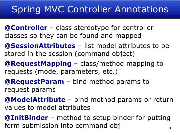Annotation-Based Spring Portlet MVC