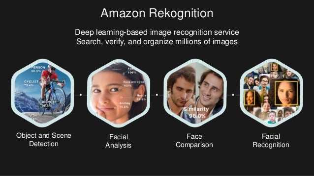 DetectLabels  Amazon Rekognition