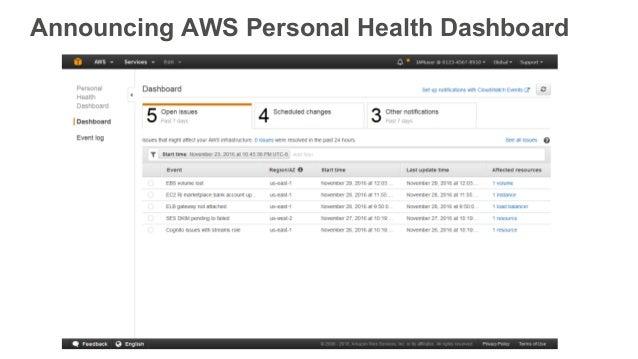 Announcing AWS Personal Health Dashboard - January 2017 AWS