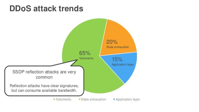 Web application attacks security guide: Preventing attacks and flaws