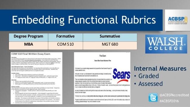 Embedding Functional Rubrics @ACBSPAccredited #ACBSP2016 Degree Program Formative Summative MBA COM 510 MGT 680 Internal M...