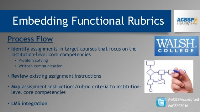 Embedding Functional Rubrics @ACBSPAccredited #ACBSP2016 • Identify assignments in target courses that focus on the instit...