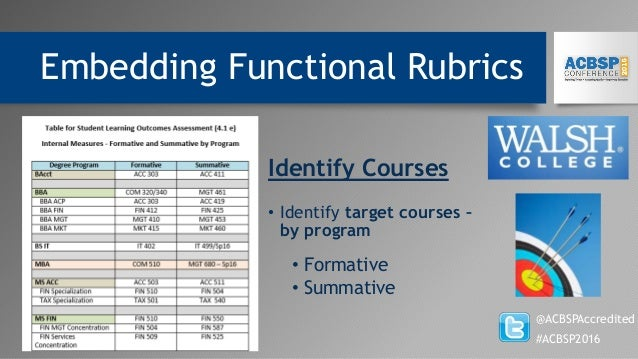 Embedding Functional Rubrics @ACBSPAccredited #ACBSP2016 • Identify target courses – by program • Formative • Summative Id...