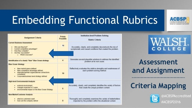 Embedding Functional Rubrics @ACBSPAccredited #ACBSP2016 Assessment and Assignment ________________________________ Criter...