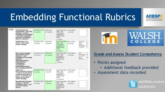 Embedding Functional Rubrics @ACBSPAccredited #ACBSP2016 Grade and Assess Student Competency • Points assigned • Additiona...