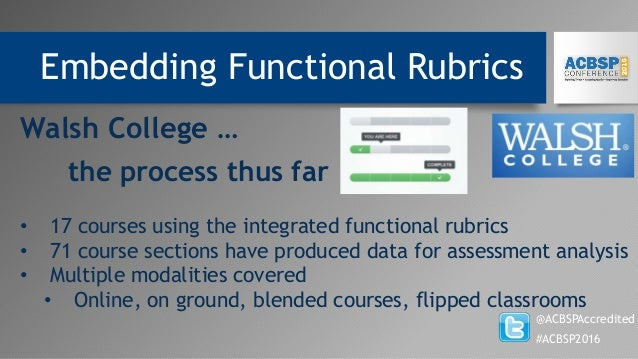 Embedding Functional Rubrics @ACBSPAccredited #ACBSP2016 Walsh College … the process thus far • 17 courses using the integ...