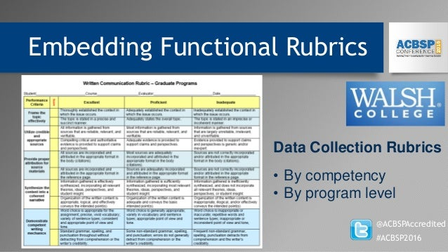 Embedding Functional Rubrics @ACBSPAccredited #ACBSP2016 Data Collection Rubrics • By competency • By program level