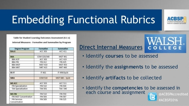 Embedding Functional Rubrics @ACBSPAccredited #ACBSP2016 • Identify courses to be assessed • Identify the assignments to b...