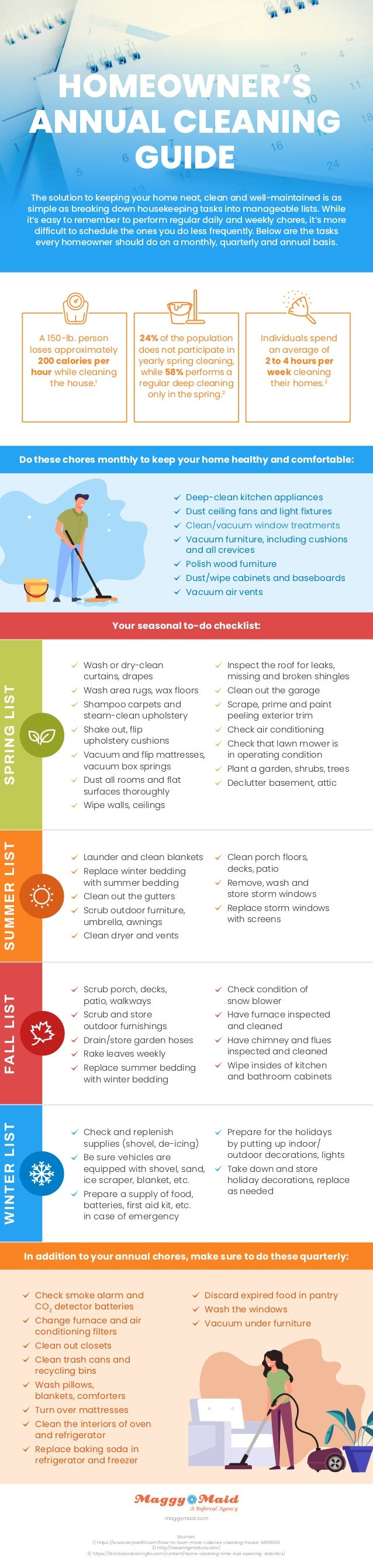 homeowners-annual-cleaning-guide