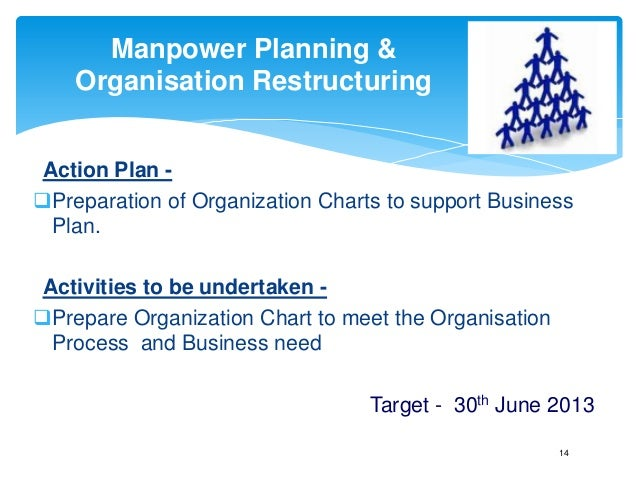 2014 annual business planning workshop