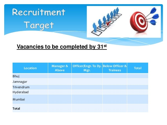 Annual business plan hr template play this in slide show mode below officer mgr trainees total 18 accmission Images