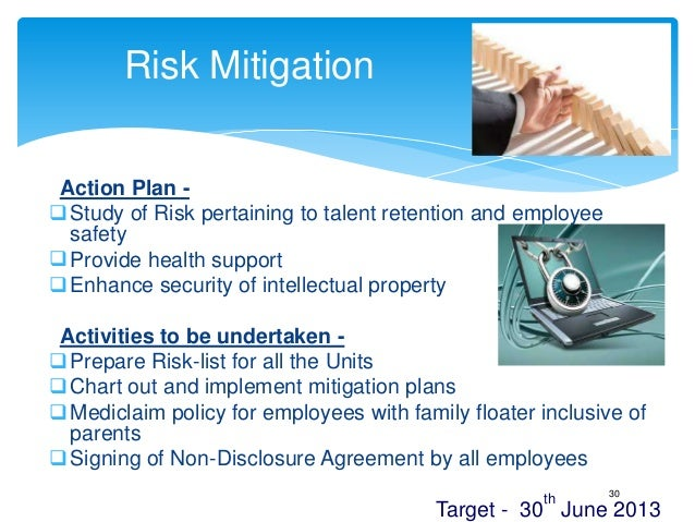 Annual business plan hr template play this in slide show mode 30 risk mitigation action plan accmission Gallery