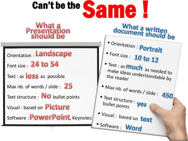 how to use em font size