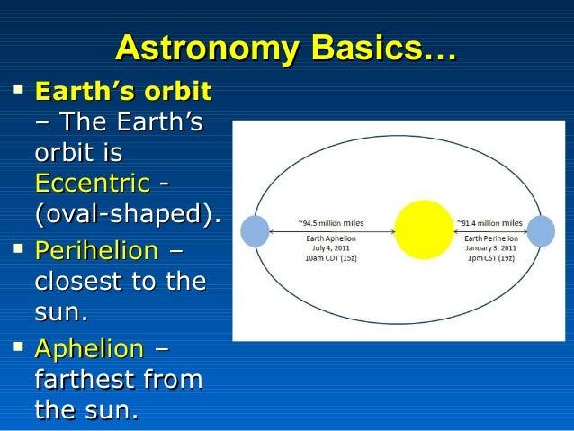 sun moon earth relationship - photo #20
