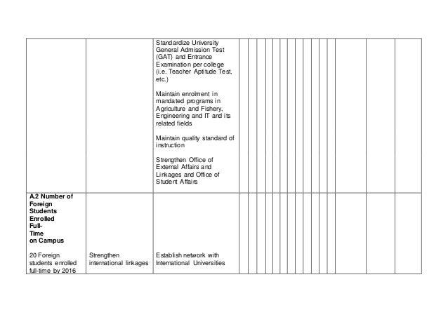university student budget template