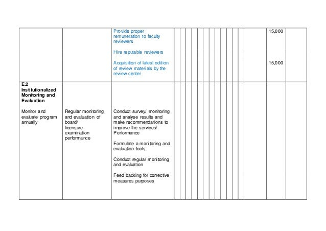 Annual Operational Plan Template .
