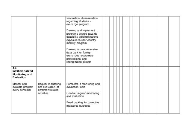 Annual operational plan template for Dissemination plan template