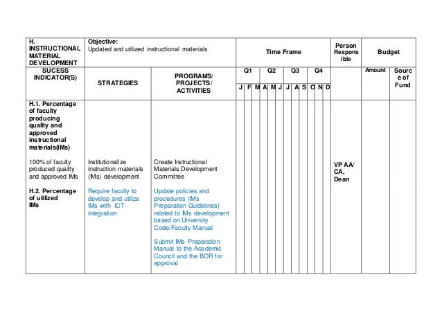Operational Plan Template Annual Operational Plan Template