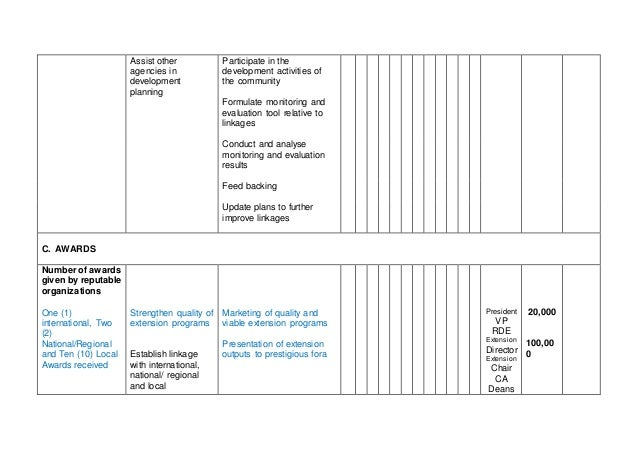 Annual operational plan template