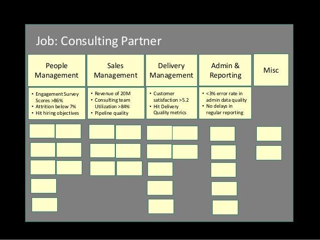 People Management Sales Management Delivery Management Admin & Reporting Job: Consulting Partner • Engagement Survey Score...