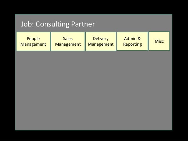 Job: Consulting Partner People Management Sales Management Delivery Management Admin & Reporting Misc