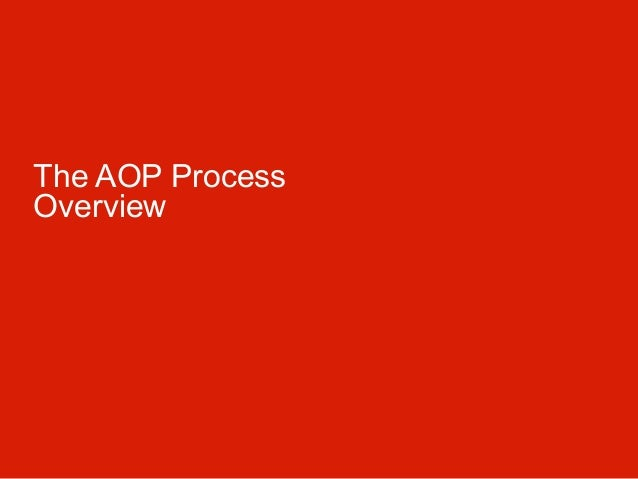 The Annual Planning Process & Social/Digital Media Slide 3