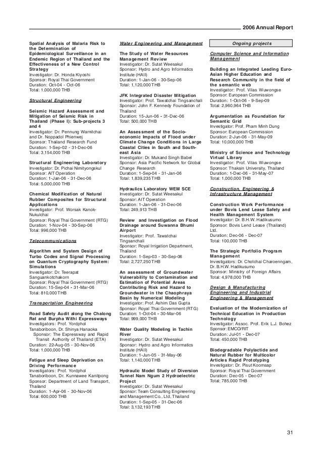 AIT Annual report 2006