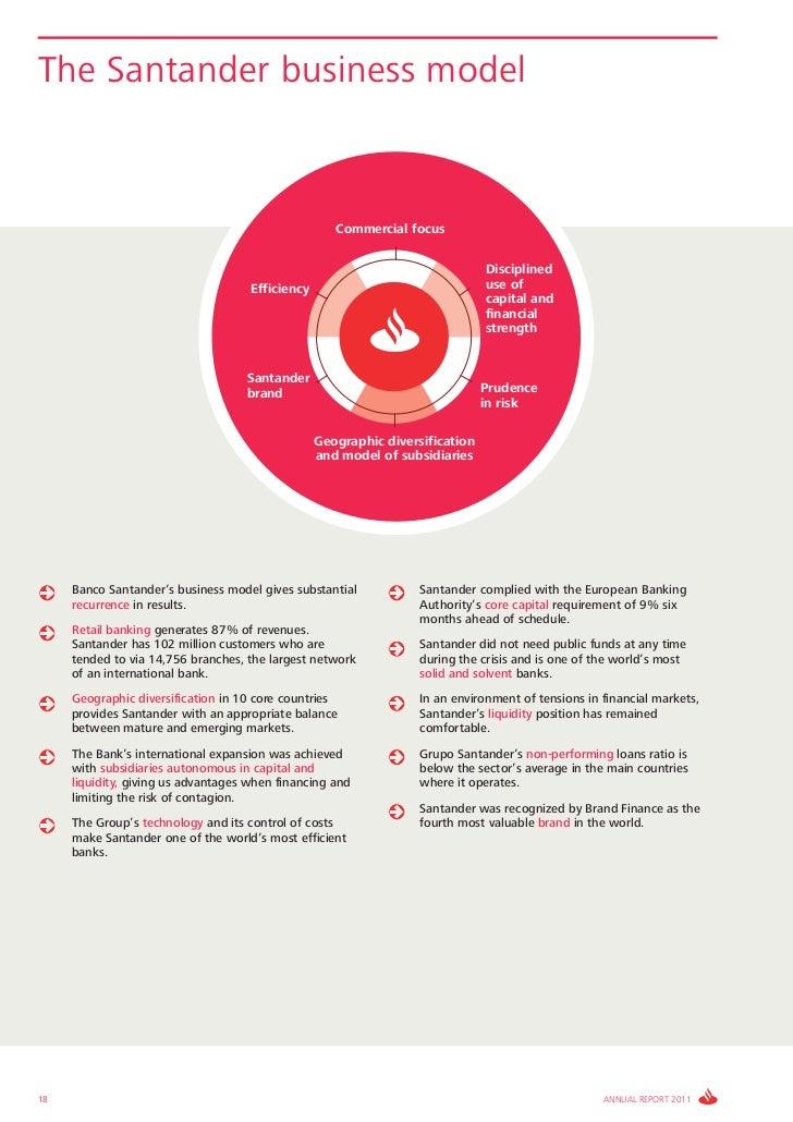 The Santander business model                                                     Commercial focus                         ...