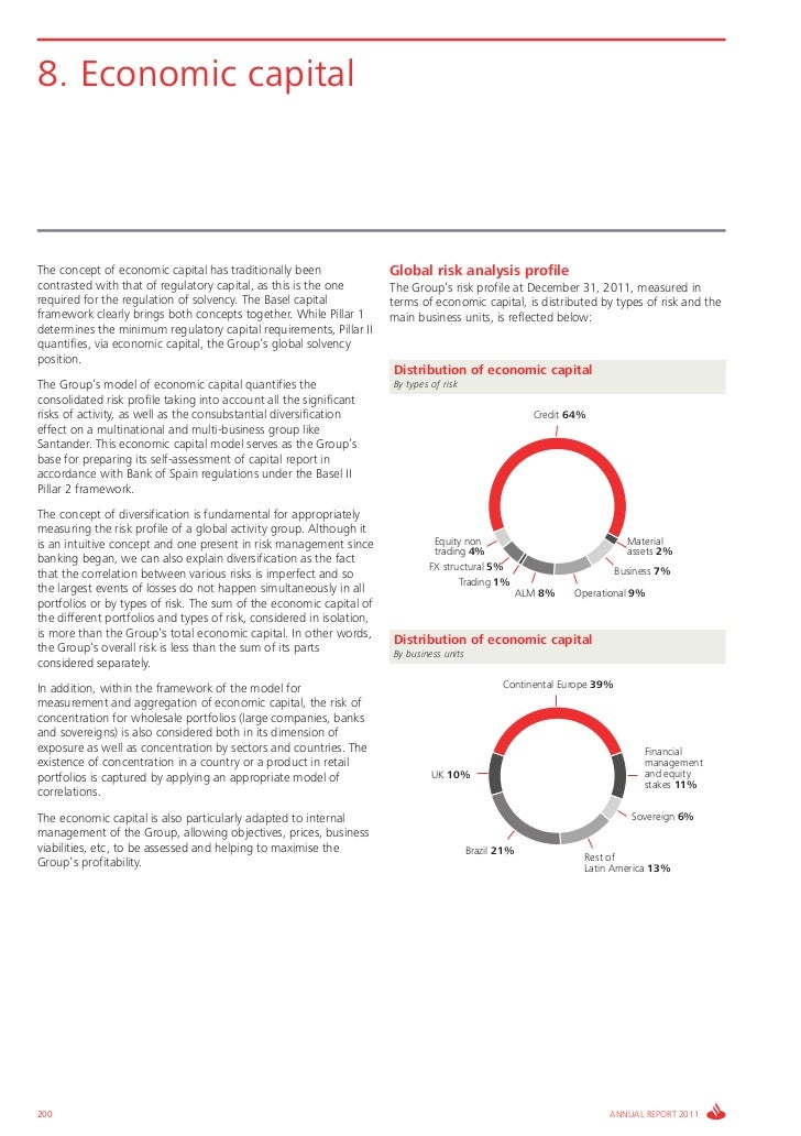 Santander Bank Annual Report  2011