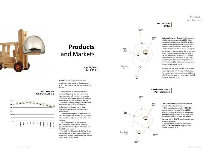Alba Annual Report 2011