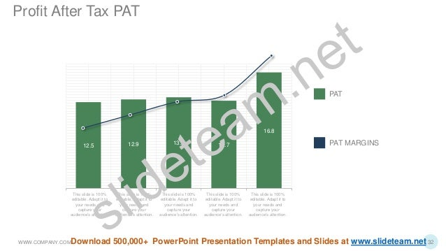 PAT PAT MARGINS12.5 12.9 13.2 12.7 16.8 Text Here Text Here Text Here Text Here Text HereThis slide is 100% editable. Adap...