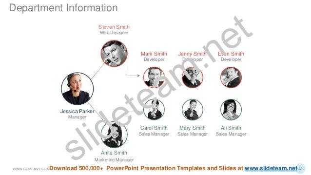 Jessica Parker Manager Steven Smith Web Designer Anita Smith Marketing Manager Mark Smith Developer Jenny Smith Developer ...