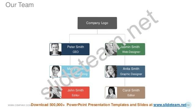 Company Logo Anita Smith Graphic Designer Marry Smith Sales & Marketing Peter Smith CEO Jasmin Smith Web Designer John Smi...
